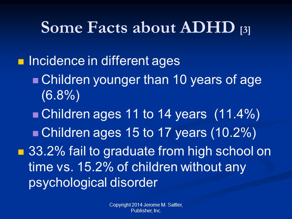 Some Facts about ADHD [3]